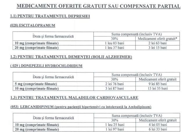 lista medicamentelor pentru tratamentul comun)